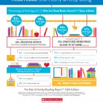 Troubling New Study on Reading Aloud