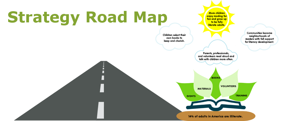 Strategy Road Map-3